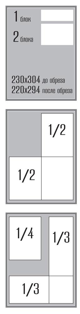 Блочно-модульная схема